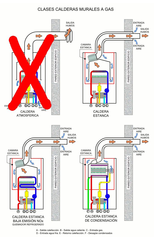 Instalacion-calderas2